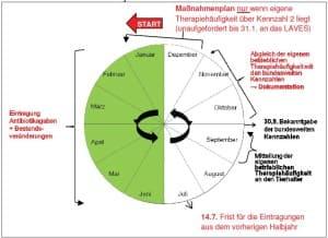 Zwischenablage01_Grafik 2