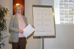 """Margitta Tiemerding ging auf die Historie von """"Made in Dinklage"""" ein."""